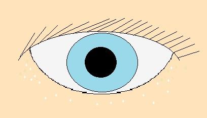 Sandy Eye