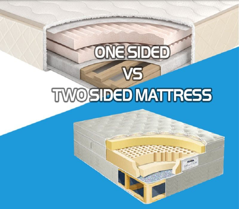Two sided mattress