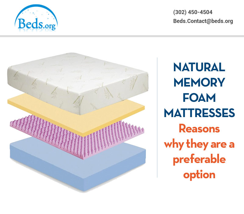 Natural Memory Foam Mattresses